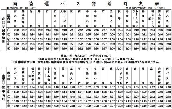 与論島 バスの時刻表